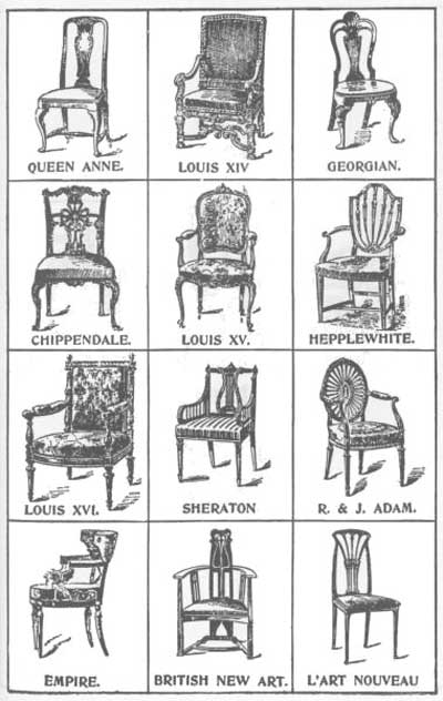 History s 40 Chairs