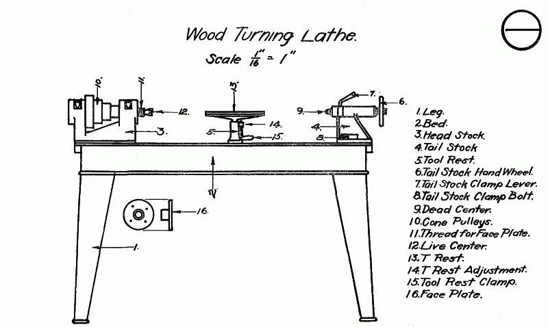 fig1 a course in wood turning Engine Lathe Parts Diagram at alyssarenee.co