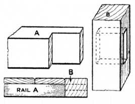 mortise and tenon joint definition. barefaced tenon joint. mortise and joint definition