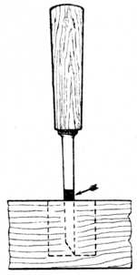 Fig. 129.—Method of Gauging for depth of Tenon.