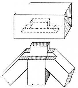 Fig. 138.—Joint used for     Garden Gates.