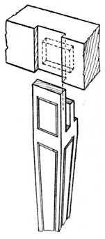 Fig. 141.—Method of Fitting an Interior Table Leg.