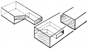 Fig. 142.—Haunched Tenon for     Skylight or Garden Frame.