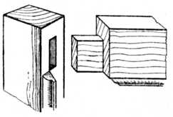 Fig. 148.—Mitred and     Moulded Tenon Joint.