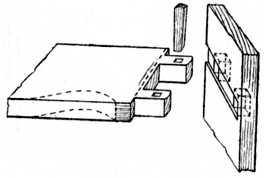 Fig. 155.—Tusk Tenon and Wedge.