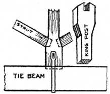 Fig. 161.—Roof Joints.