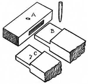 Fig. 162.—Drawbore Pinning.