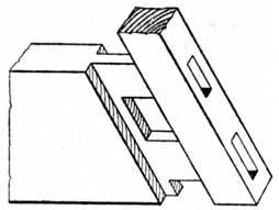 Fig. 173.—Tenoning Narrow Rail.