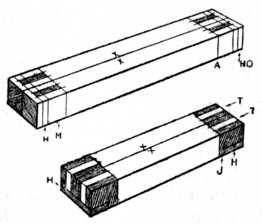 Fig. 177.—Setting out Stiles     and Rails for Tenoning.