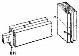 Fig. 188.—Haunching with     Groove above.