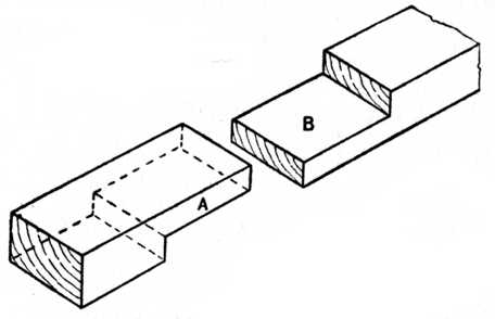 the scarf joint Joist Bottom Chord fig 211 half lap scarf joint for light timber